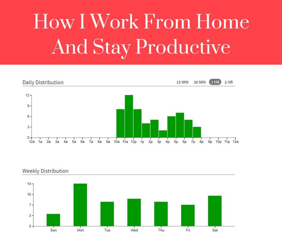 Most people say you shouldn't bring your work home with you, but what should you do when you actually work from home? Here are some tips to stay productive